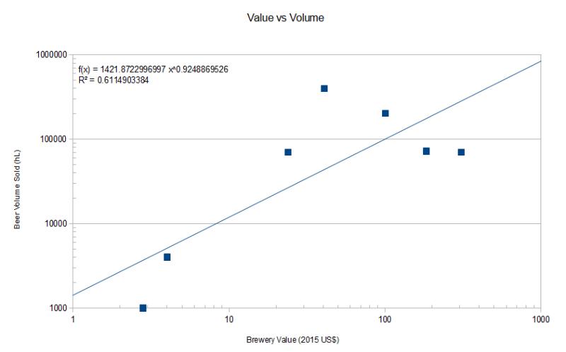value volume